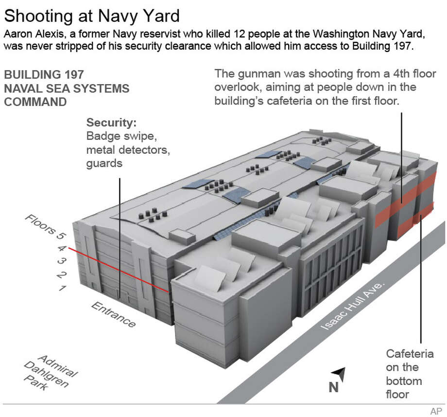 3D graphic of the 197 Builidng in the Washington Navy Yard shows areas where shooting took place; 3c x 4 1/2 inches; 146 mm x 114 mm; Photo: AP