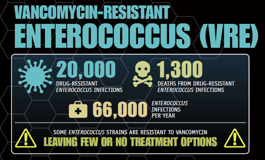 Serious threatEnterococci cause a range of illnesses, mostly among patients receiving healthcare, but include bloodstream infections, surgical site