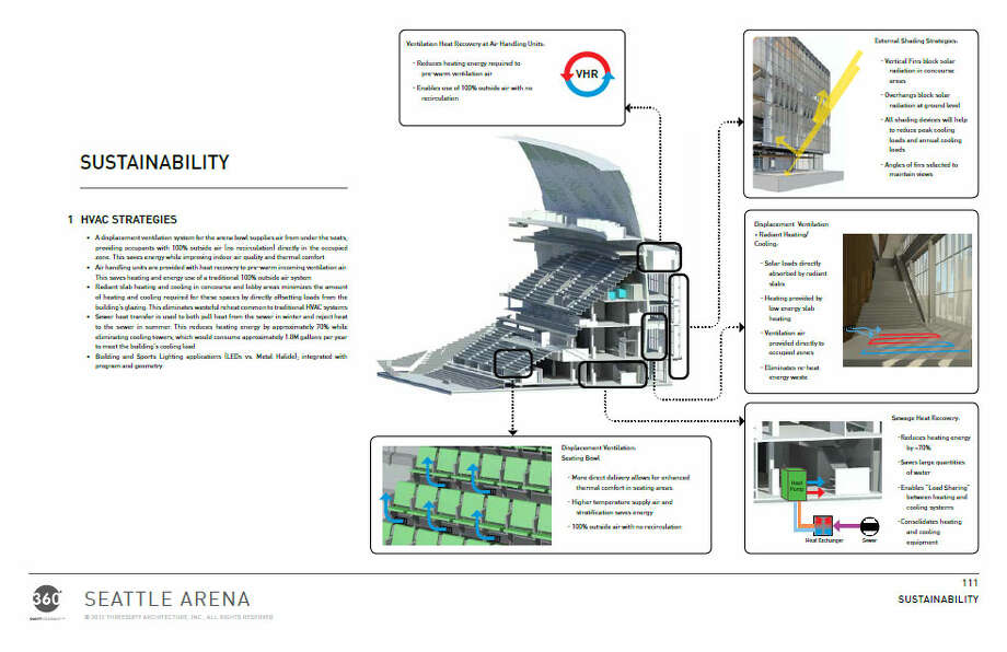 "In this slide, the designers explain how the proposed arena would be engineered with sustainability and energy conservation in mind. The design includes shading devices to regulate incoming sunlight and under-the-seat ventilation for ""enhanced thermal comfort in seating areas."" Photo: Via Seattle DPD, 360 Architects"