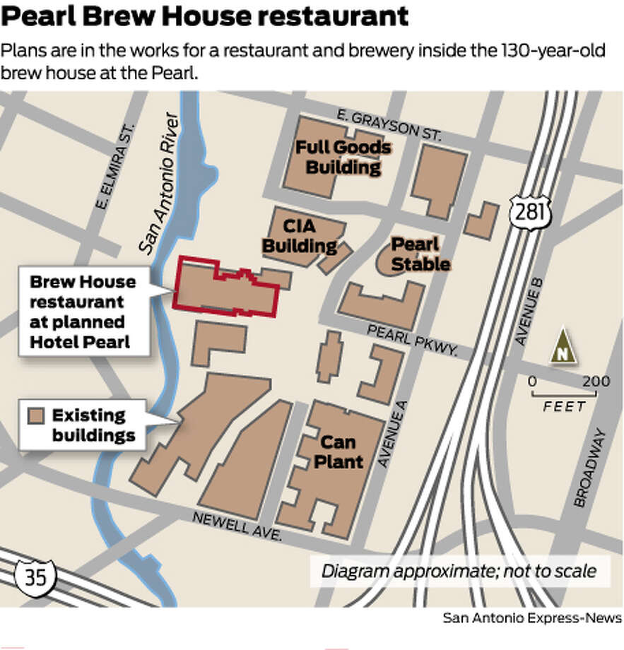 Pearl Brew House restaurant