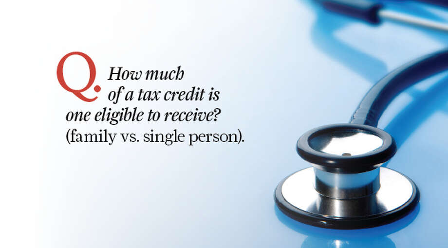 Answer: The repayment amount depends on how accurately you estimate your income.