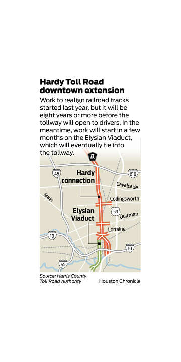 Hardy Toll Road Years Away But Already Under Construction Houstonchronicle Com