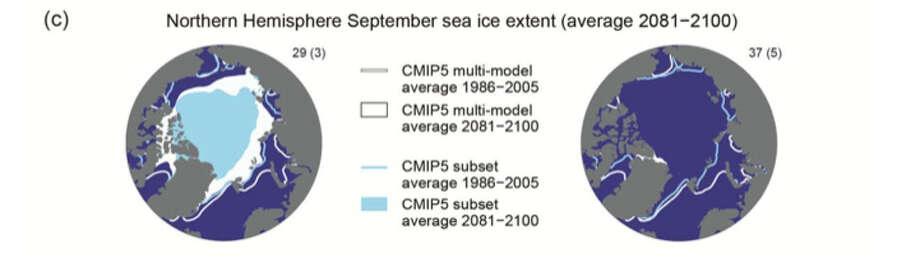 (Graphic from the The Intergovernmental Panel on Climate Change) Photo: IPCC