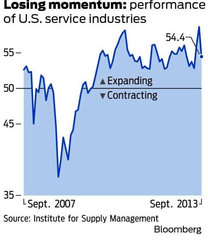 Losing momentum: performance of U.S. service industries