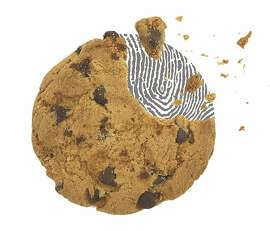 Cookies revealing your internet fingerprint.