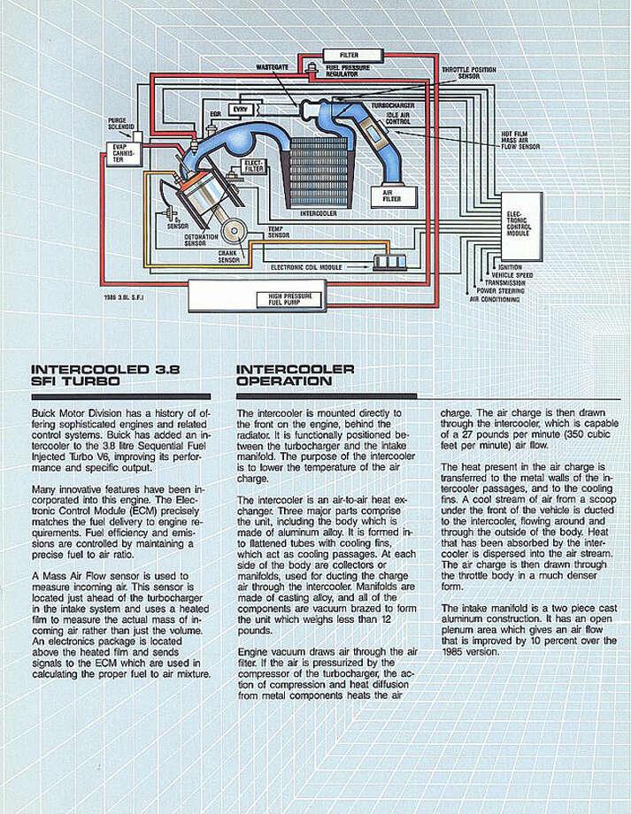1987 3.8 Turbo