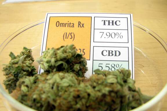 In 1996, California voters legalized medical marijuana, kicking off two decades of national change.