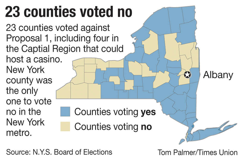Casino proposal voting by county.