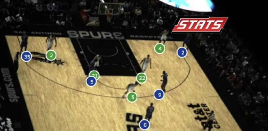Screen grab from 2013 Spurs home game. The numbers identify the players and tracks various pieces of information about their performance. Photo: Courtesy San Antonio Spurs