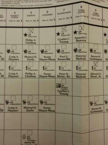 Malta ballot (Dennis Yusko / Times Union)