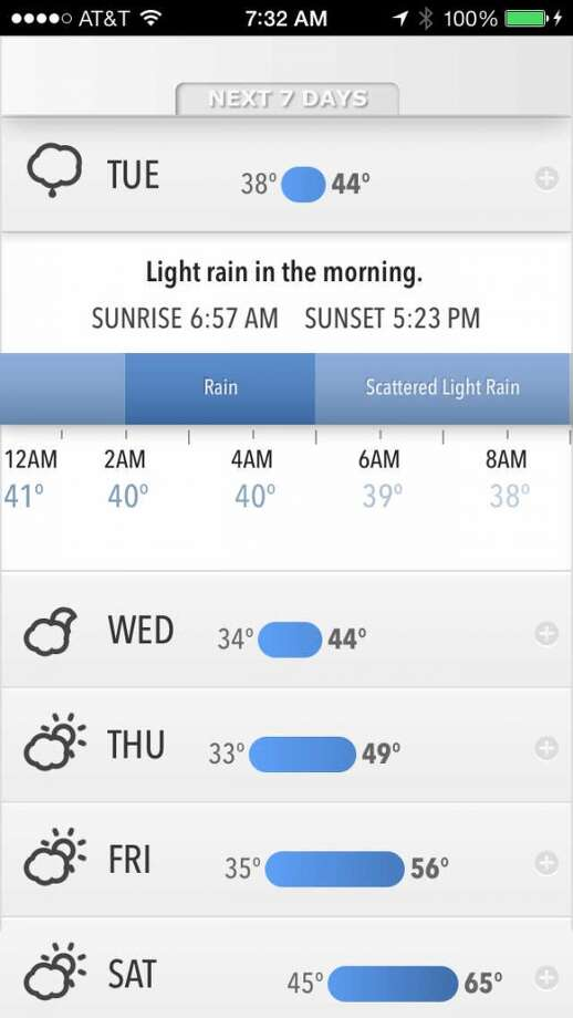 Forecast.io gives you more detailed weather info than Dark Sky.