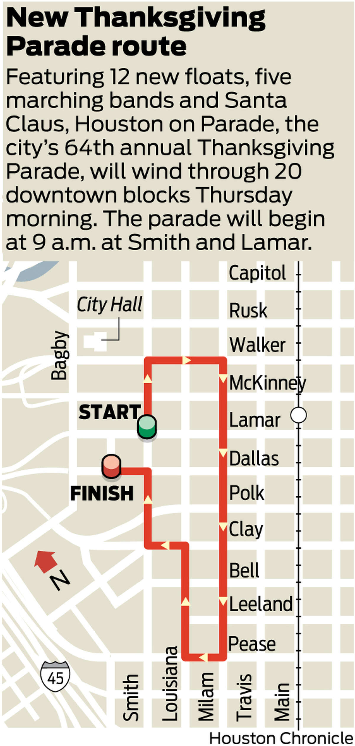 This map shows the route for the 2013 Houston Thanksgiving Parade, which will feature 12 new floats, five new marching bands and Santa Claus. Houston on Parade, the city'€™s 64th annual Thanksgiving Parade, will wind through 20 downtown blocks Thursday morning. The parade will begin at 9 a.m. at Smith and Lamar.