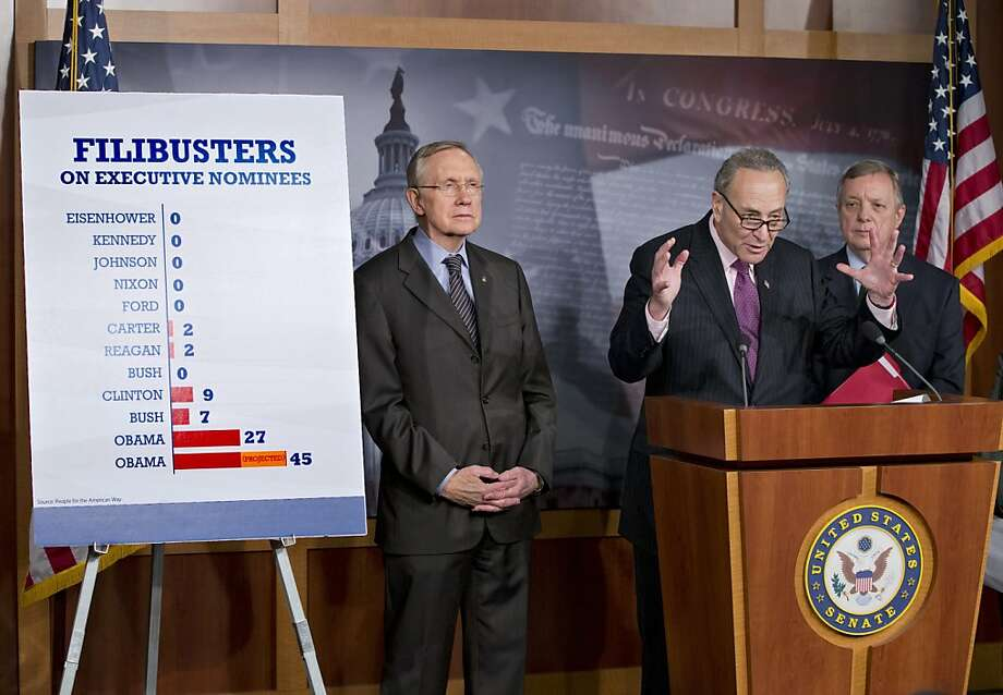 Sen. Harry Reid uses a chart to show that President Obama's nominees have been filibustered far more often than those of several other chief executives. Photo: J. Scott Applewhite, Associated Press