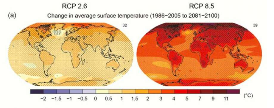 (Graphic from the The Intergovernmental Panel on Climate Change)