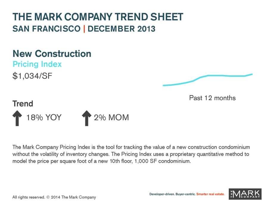 Courtesy: The Mark Company