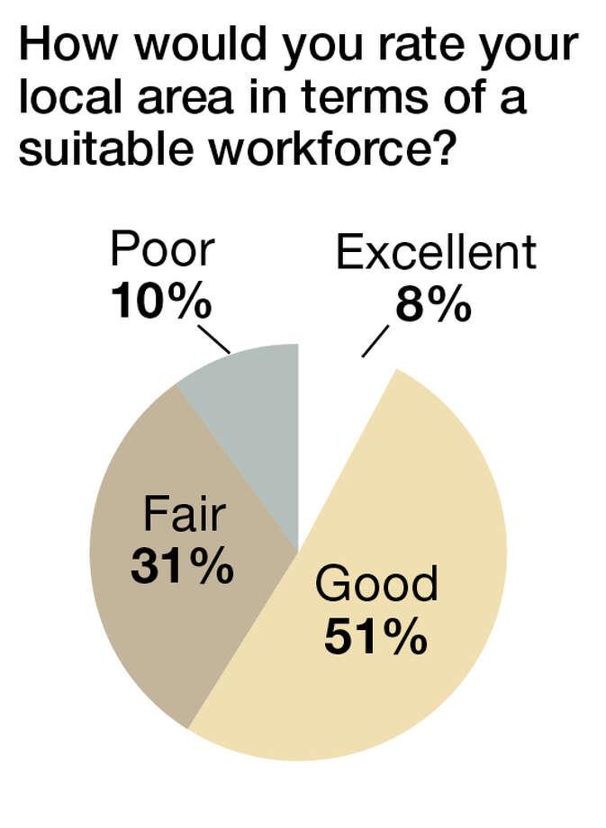 Siena Research Institute survey.