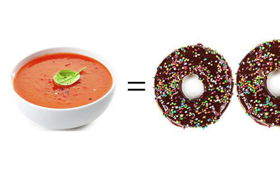 Tomato soup = 2.5 chocolate glazed donutsThere are 15 grams of sugar in a serving size of Heinz classic tomato soup. That's equivalent to 3.75 teaspoons of sugar.