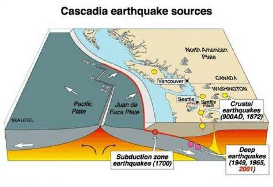 "Pretend you are truly worried about the next great earthquake, because you've known since childhood that it will liquify most of the ground under Seattle and dump the city in the water … You also know what a ""megathrust"" is and as a bonus you can throw in ""lahar."""
