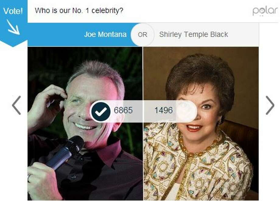 First round: Sadly, Shirley Temple Black died late on Feb. 10, the day we posted this poll. Joe Montana earned more votes than her (winning with 82 percent of the 8,362 votes). RIP Shirley Temple Black. Photo: Mullins, Jessica
