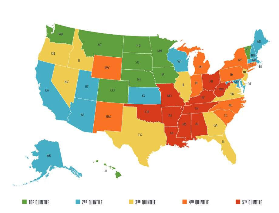 Overall TrendsStates in the Deep South fared poorly on the Well-Being Index while states in the Great Plains fared the best. Texas finished about middle of the pack, ranked No. 21 – a slight improvement from No. 27 in each of the past two years. Photo: Healthways