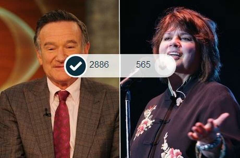 Robin Williams garnered the most votes of all contestants in our quarterfinals, with 2,888 votes cast in favor of him over Linda Ronstadt. He earned 83 percent of the 3,454 votes cast. Photo: Mullins, Jessica