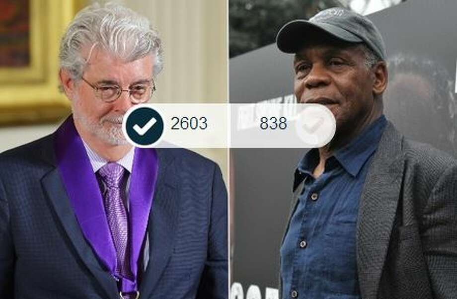 When George Lucas was paired against actor Danny Glover, Lucas earned 75 percent of the 3,445 votes cast. Photo: Mullins, Jessica