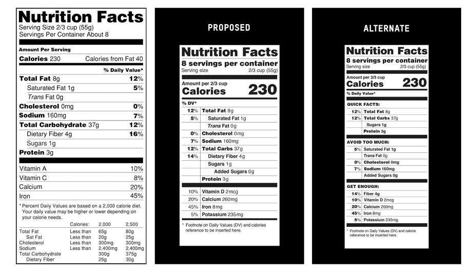 New food labels reflect eating habits - Times Union
