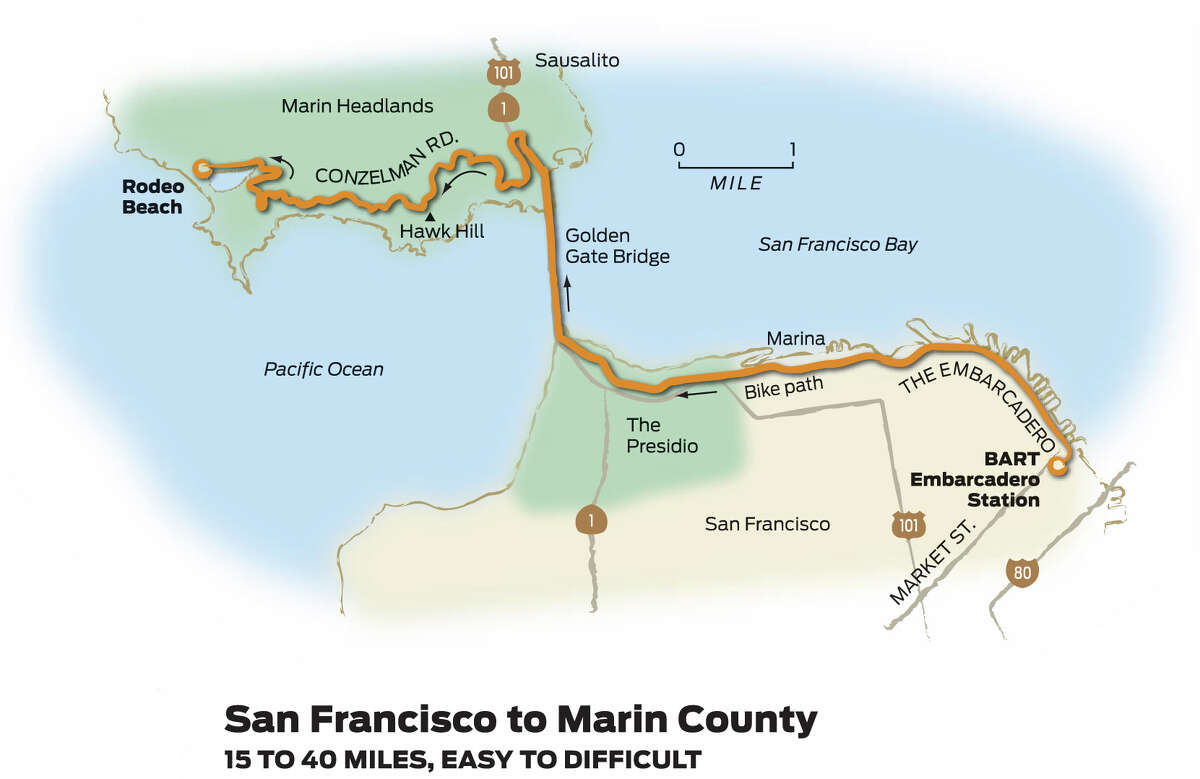 San Francisco to Marin County, 15 to 40 miles, easy to difficult