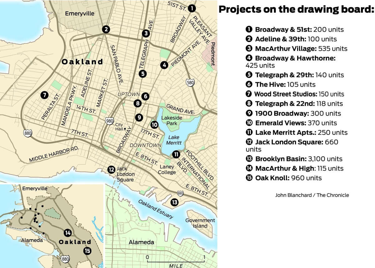 Housing Development Projects on the drawing board in Oakland