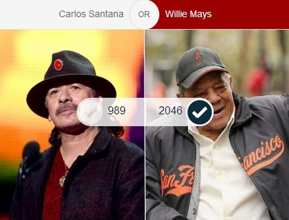Carlos Santana, who had been widely favored throughout the course of our tournament, proved to be no match for Willie Mays, who earned 68 percent of the 3.070 votes cast for this face-off in the semifinals.