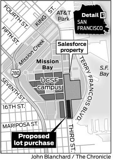UCSF, Salesforce in talks for S F  Mission Bay land deal