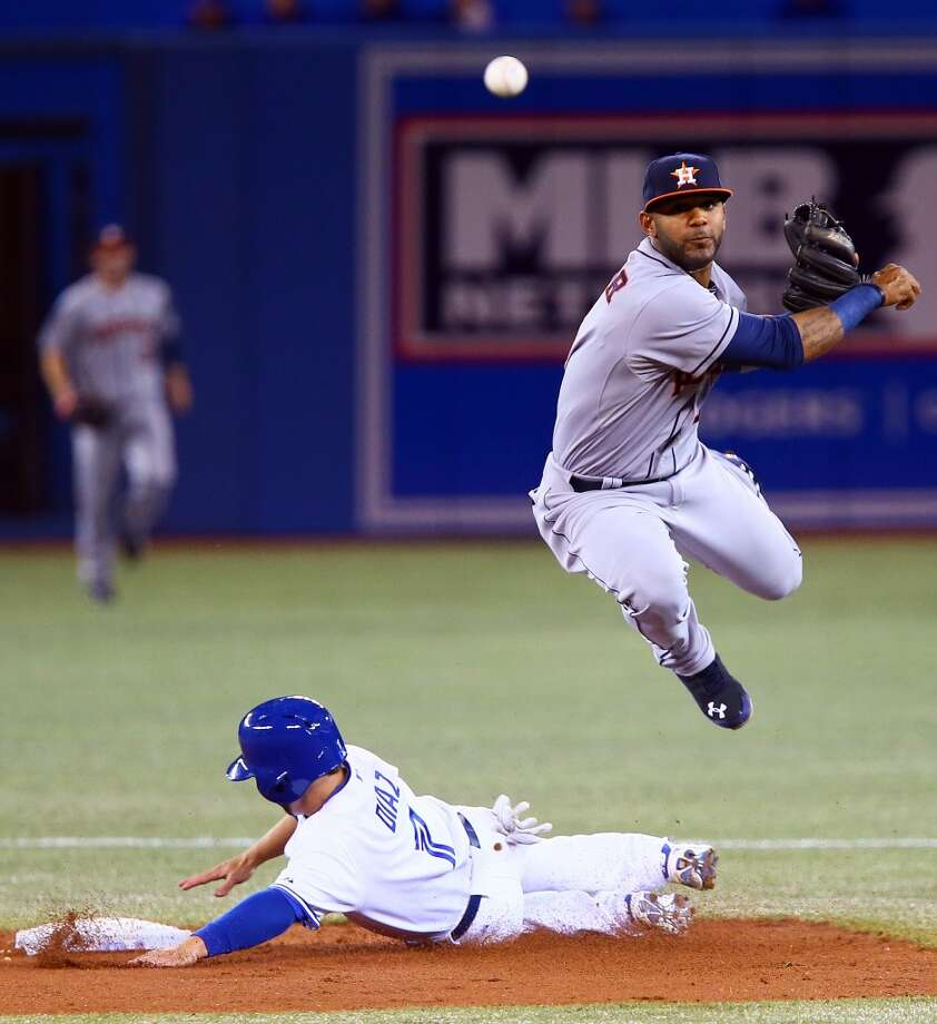 Astros shortstop Jonathan Villar turns a double play against the Blue Jays. Photo: Abelimages, Getty Images