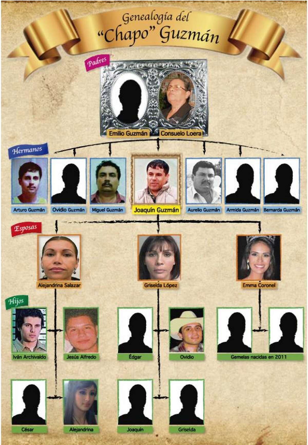 2. She is the famed drug lord's third wife Emma Coronel Aispuro and Joaquín Guzmán wed on her 18th birthday in an affair that was quiet, personal and secluded from the public in the town of Angostura, Canelas County, Durango. Source: El Proceso
