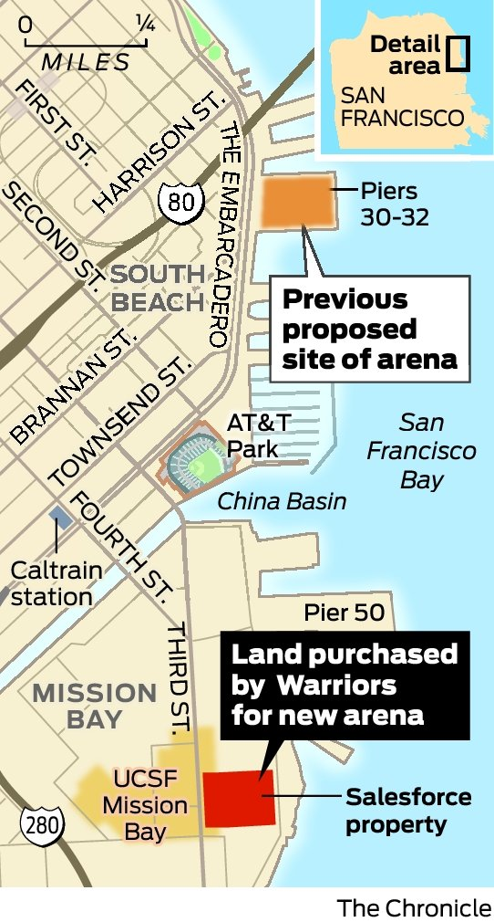 Warriors Shift Arena Plans To Mission Bay Sfgate