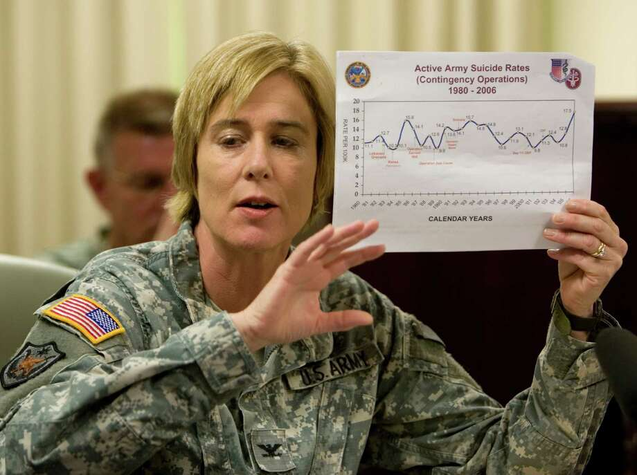 FILE - Col. Elspeth Ritchie, a doctor in the Office of the Army Surgeon General, discusses efforts to study and understand suicide among American soldiers in Iraq and Afghanistan, in this May 29, 2008 file photo, during a news conference at the Pentagon. The Pentagon plans to release a report Friday April 25, 2014on military suicides. But those numbers differ a bit from the totals provided by the services because of complicated accounting changes in how the department counts suicides by reservists. (AP Photo/J. Scott Applewhite, File) Photo: J. Scott Applewhite, STF / AP