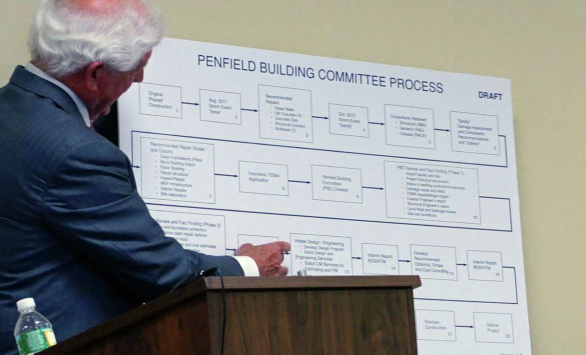 Penfield Building Committee Chairman Jim Bradley outlines the process his committee has been following to the Board of Selectmen Wednesday.