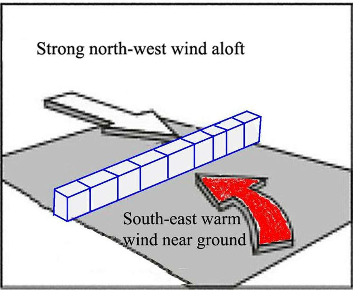 The walls would be 100 miles long and almost 1000 feet high, designed to stop the meeting of east/west winds which some say cause tornadoes by creating an updraft.