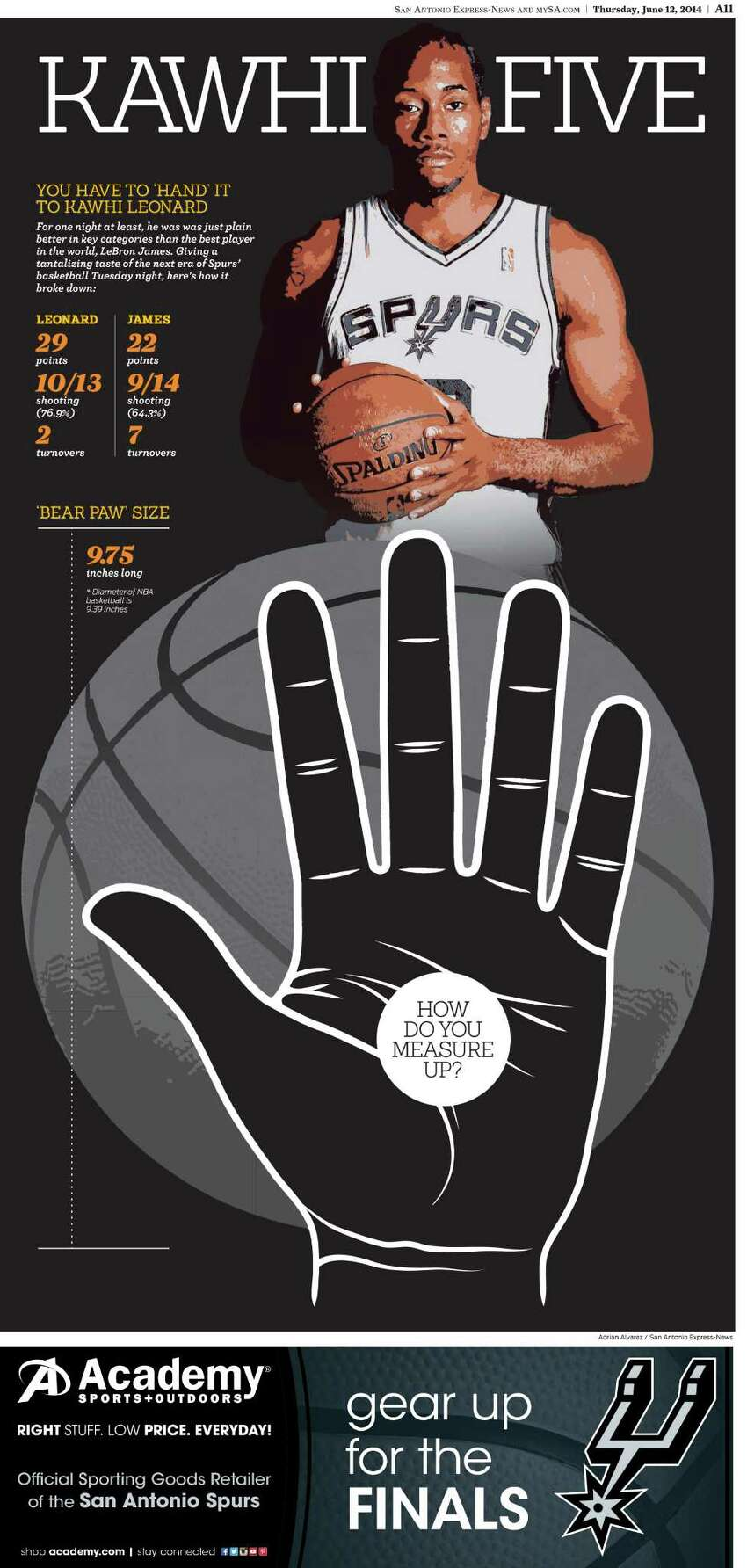 How does your hand measure up? Compare them using the poster in Thursday's Express-News. Click here to download it. Post your photos on our Facebook page or on Twitter with #mySA.