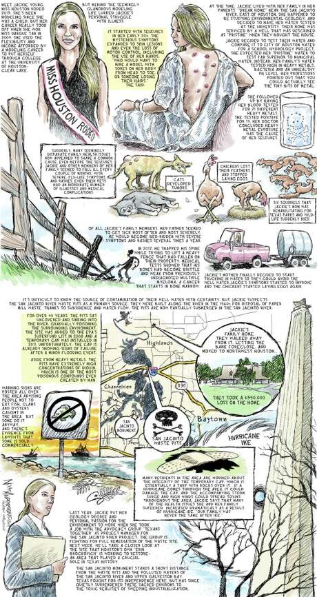 San Jacinto River Waste Pits, full-page cartoon - how it looked in the paper.