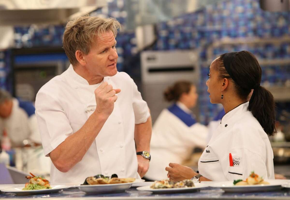 Highest Paid TV Personalities of 2015 Thanks to his multiple reality-based cooking shows on Fox, British chef Gordon Ramsay cracked the Top 5 of Forbes list highest paid TV personalities for 2015. See who else was on the lost, along with the biggest earner at No. 1.