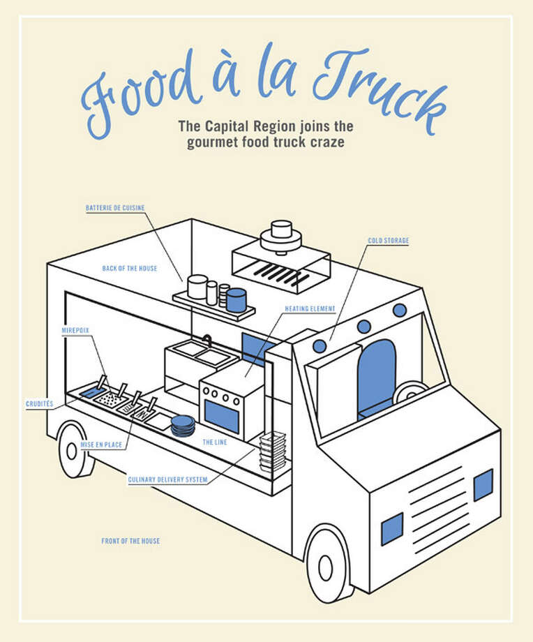 The Capital Region is finally catching up on the trend of gourmet food trucks, which first exploded in West Coast cities in the early 2000s. Photo: Emily Jahn/518Life