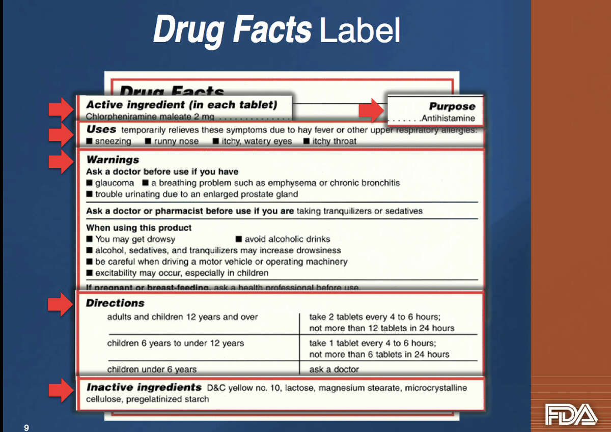 FDA guidlines