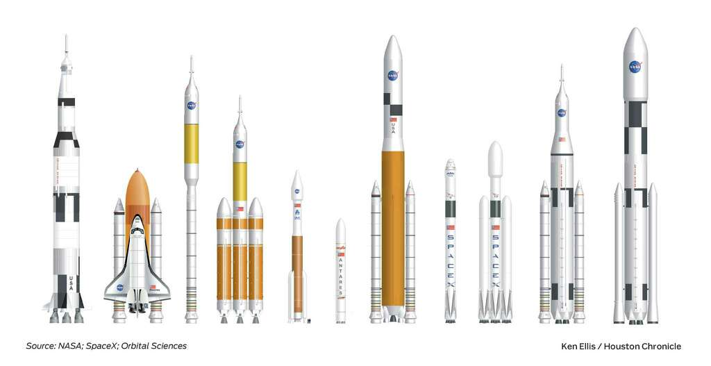 space shuttle compared to orion - photo #5