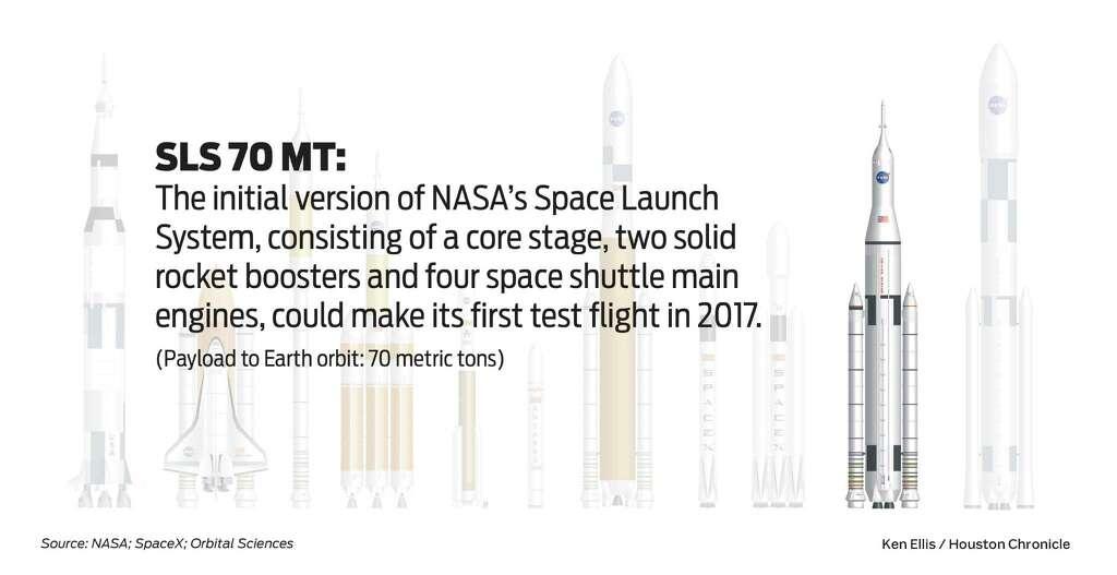 """Rocket"