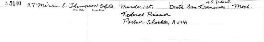 Prison records from inmates sentenced to death in San Francisco County. Photo: Ancestry.com