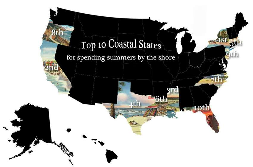 Texas ranks fourth among the best coastal states to spend a summer according to Estately.
