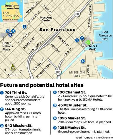 San Francisco Projects Under Construction Approved