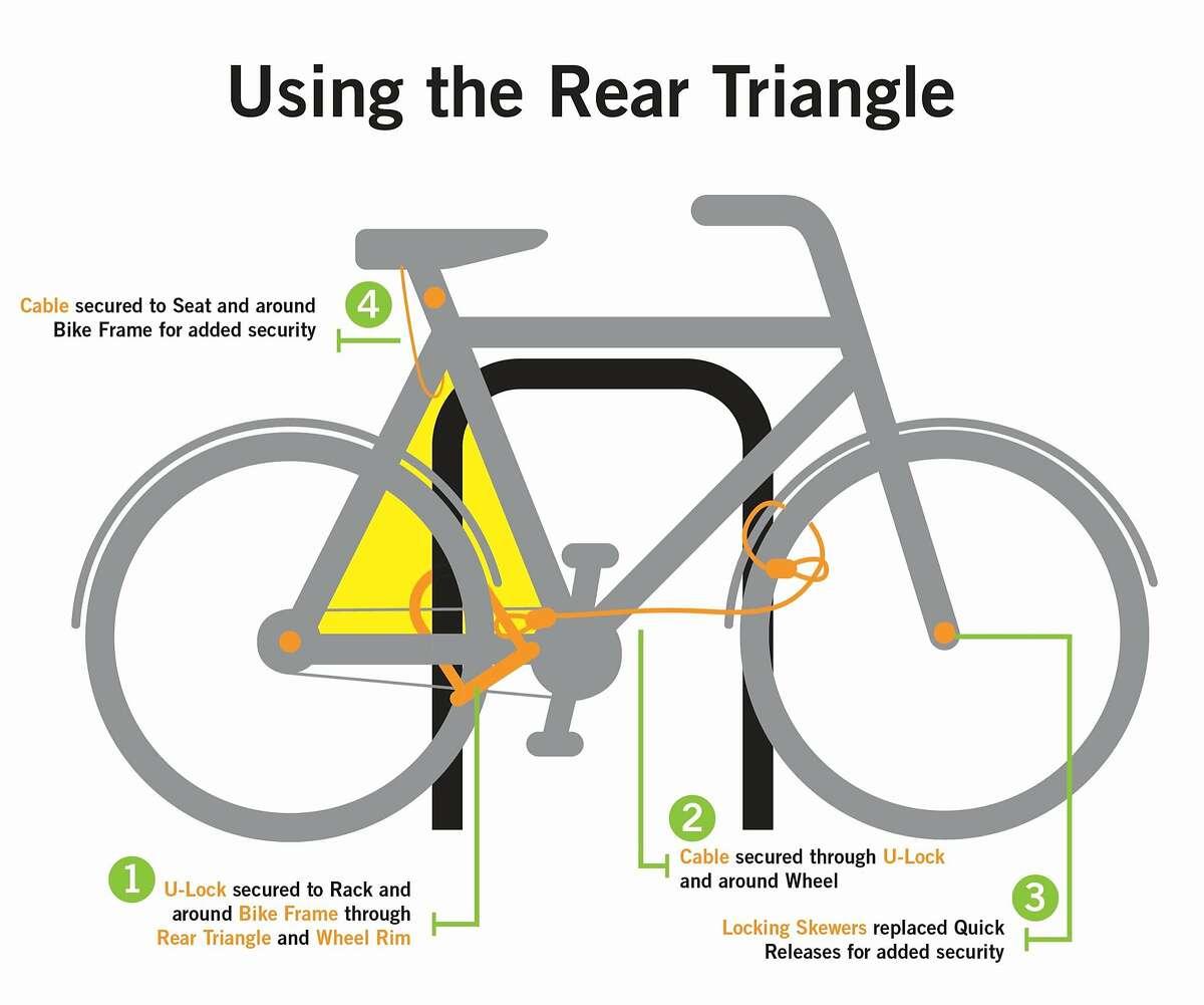 How to lock a bike