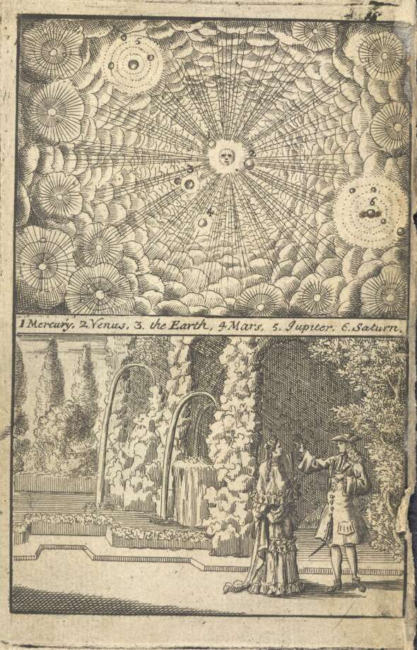 A drawing of the solar system showing Mercury, Venus, the Earth, Mars, Jupiter and Saturn. Below, a man and a woman in a garden. Image taken from Conversations on the plurality of worlds Translated from the last Paris edition by W. Gardiner. Originally published/produced in 1715. Photo: British Library/Robana, British Library/Robana Via Getty