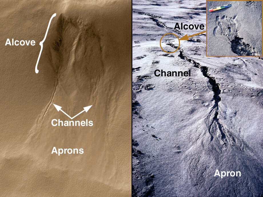 Gully-like features on the slopes of various craters, troughs, and other depressions that may have been formed from liquid water, lay on the surface of Mars in this undated photo. The internet-based space news service www.space.com announced, that if evidence of water is verified, there would be strong implications for the search of life beyond Earth. Photo: NASA, Getty Images / Hulton Archive